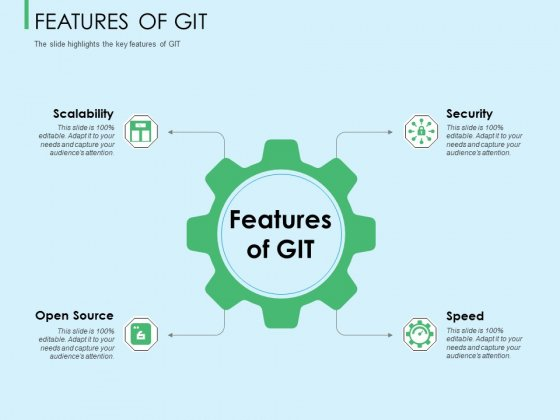 Three Trees Architecture Features Of Git Ppt Summary Background Image PDF