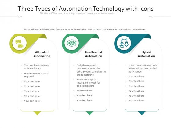 Three Types Of Automation Technology With Icons Ppt PowerPoint Presentation Gallery Slide Portrait PDF