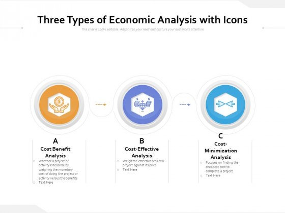 Three Types Of Economic Analysis With Icons Ppt PowerPoint Presentation Infographics Template PDF