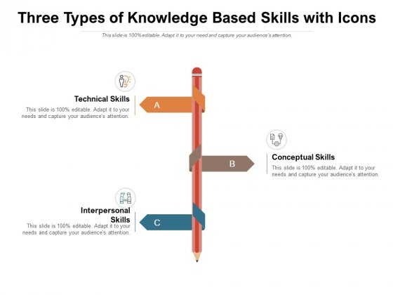Three Types Of Knowledge Based Skills With Icons Ppt PowerPoint Presentation Infographics Slide Portrait