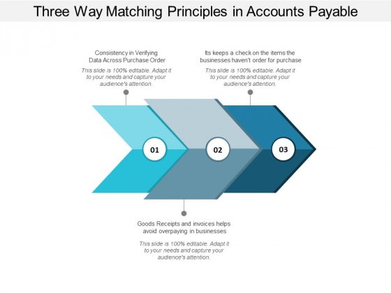 Three Way Matching Principles In Accounts Payable Ppt Powerpoint Presentation Model Mockup