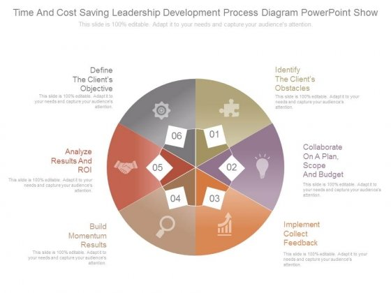Time And Cost Saving Leadership Development Process Diagram