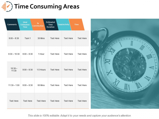 Time Consuming Areas Ppt PowerPoint Presentation Summary Slideshow