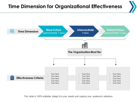 Time Dimension For Organizational Effectiveness Ppt Powerpoint Presentation Infographic Template Portrait