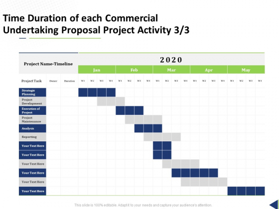 Time Duration Of Each Commercial Undertaking Proposal Project Activity Planning Ppt Styles Example Topics PDF