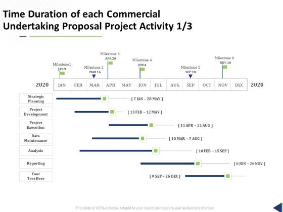 Time Duration Of Each Commercial Undertaking Proposal Project Activity Ppt Infographics Diagrams PDF