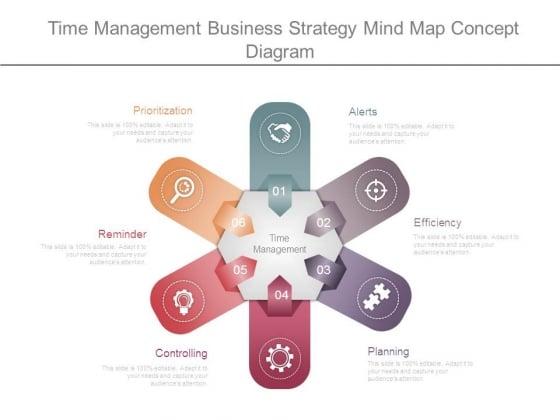 Time Management Business Strategy Mind Map Concept Diagram