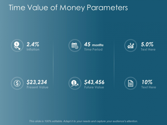 Time Value Of Money Parameters Ppt Powerpoint Presentation Outline Gallery