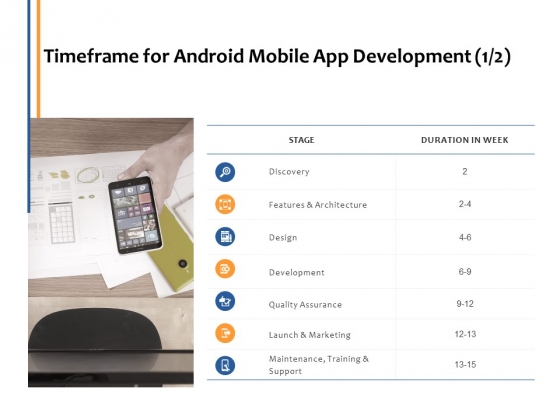 Timeframe For Android Mobile App Development Marketing Ppt PowerPoint Presentation Professional Background