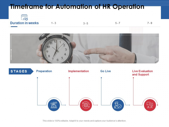 Timeframe For Automation Of HR Operation Ppt PowerPoint Presentation Icon Design Inspiration PDF