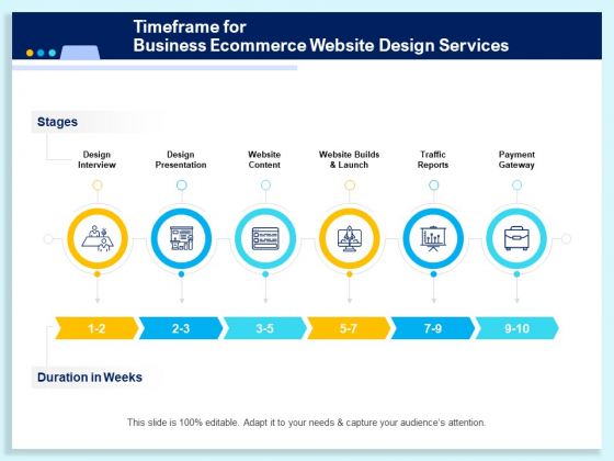 Timeframe For Business Ecommerce Website Design Services Ppt PowerPoint Presentation Icon Introduction PDF