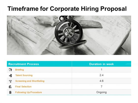 Timeframe For Corporate Hiring Proposal Ppt PowerPoint Presentation Diagram Lists