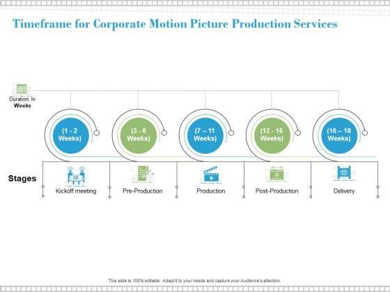 Timeframe For Corporate Motion Picture Production Services Ppt PowerPoint Presentation Icon Guide