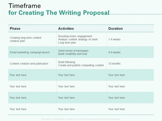 Timeframe For Creating The Writing Proposal Ppt Gallery Demonstration PDF