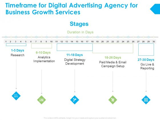 Timeframe For Digital Advertising Agency For Business Growth Services Ppt PowerPoint Presentation Icon Show