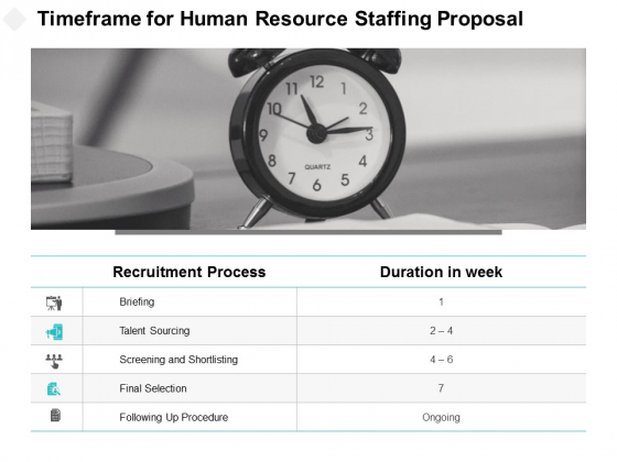Timeframe For Human Resource Staffing Proposal Ppt PowerPoint Presentation Layouts Format