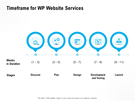 Timeframe For WP Website Services Ppt PowerPoint Presentation Pictures Outline