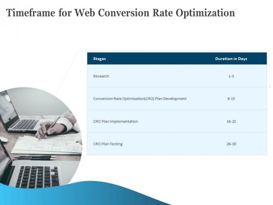 Timeframe For Web Conversion Rate Optimization Ppt Slides Images PDF