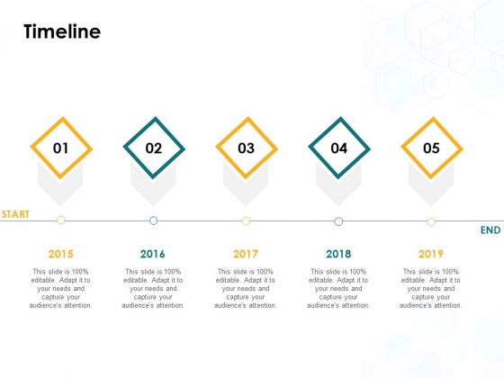Timeline 2015 To 2019 Ppt PowerPoint Presentation Layouts Diagrams