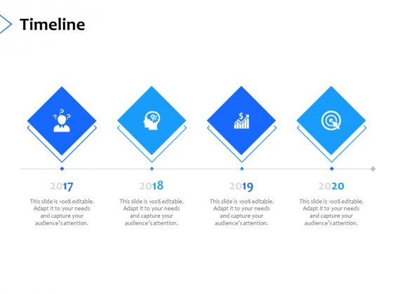 Timeline 2017 To 2020 Planning Ppt PowerPoint Presentation Styles File Formats