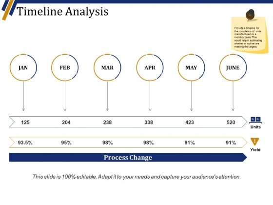 Timeline Analysis Ppt PowerPoint Presentation Pictures Master Slide
