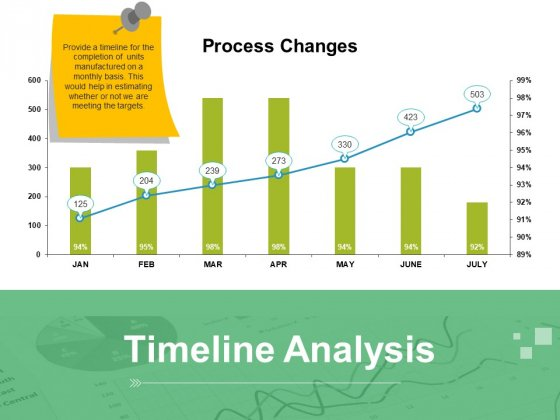 Timeline Analysis Ppt PowerPoint Presentation Professional Ideas