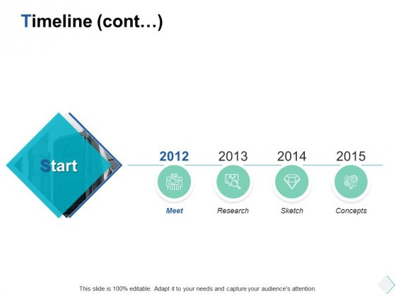 Timeline Cont Four Year Process Ppt PowerPoint Presentation Layouts Examples