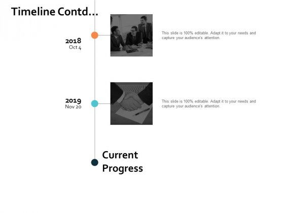 Timeline Contd Current Progress Ppt PowerPoint Presentation Pictures Example Topics