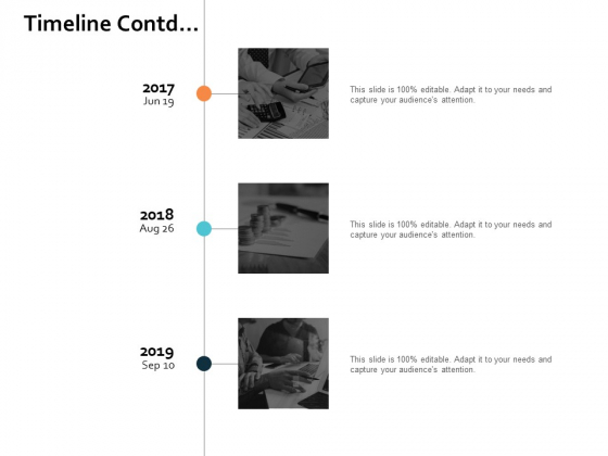 Timeline Contd Planning Process Ppt PowerPoint Presentation Slides Ideas