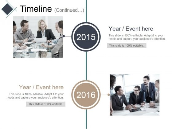 Timeline Continued Ppt PowerPoint Presentation Professional Gallery