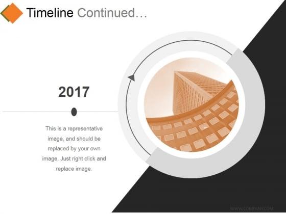Timeline Continued Template 1 Ppt PowerPoint Presentation Professional Slide Portrait