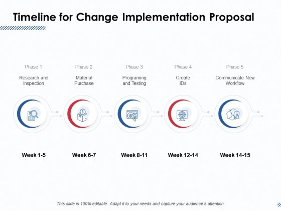 Timeline For Change Implementation Proposal Ppt PowerPoint Presentation Infographics Ideas