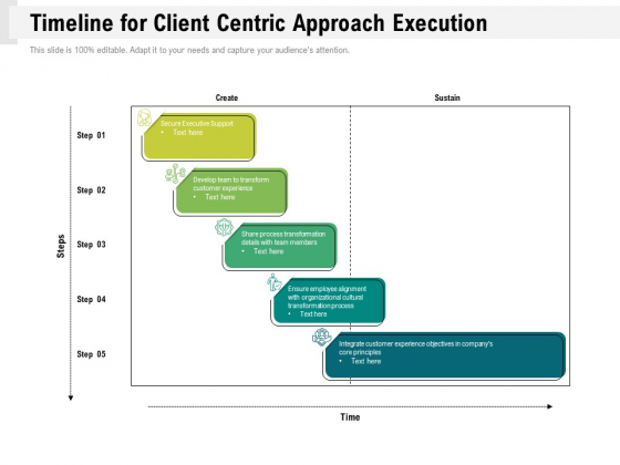 Timeline_For_Client_Centric_Approach_Execution_Ppt_PowerPoint_Presentation_Outline_Mockup_PDF_Slide_1