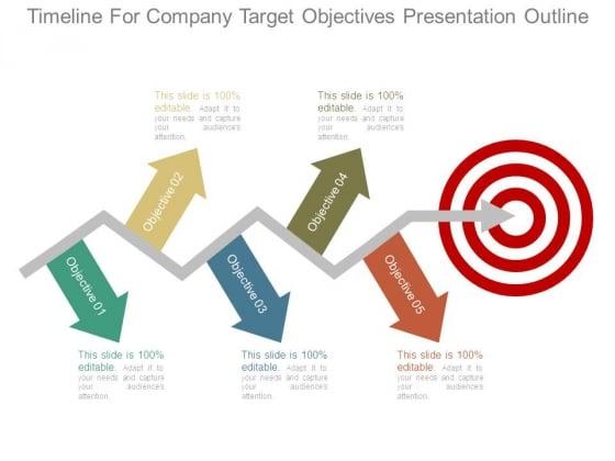 Timeline For Company Target Objectives Presentation Outline
