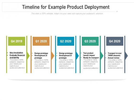 Timeline For Example Product Deployment Ppt PowerPoint Presentation File Brochure PDF