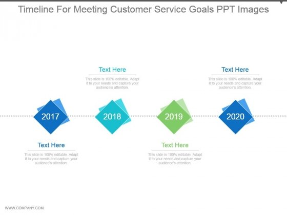Timeline For Meeting Customer Service Goals Ppt Images