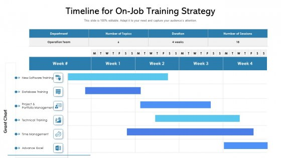 Timeline For On Job Training Strategy Ppt Gallery Layout PDF