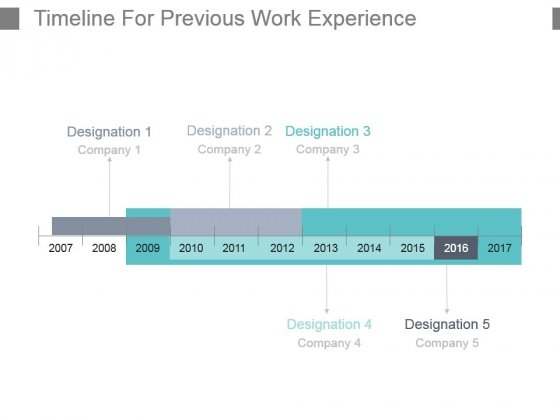 Timeline For Previous Work Experience Powerpoint Graphics