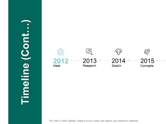 Timeline Four Years Ppt PowerPoint Presentation Model Inspiration