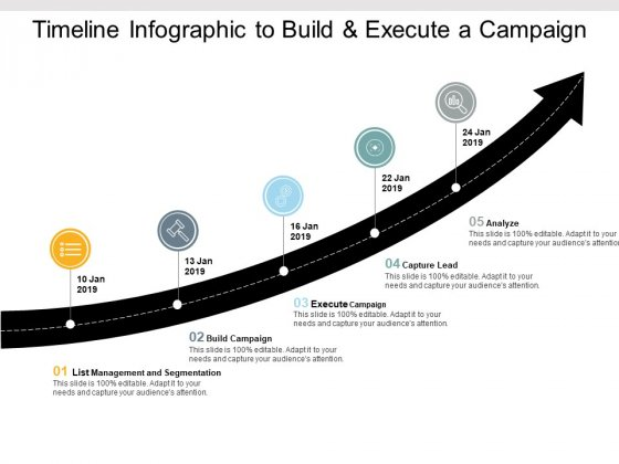 Timeline Infographic To Build And Execute A Campaign Ppt PowerPoint Presentation File Graphics Tutorials