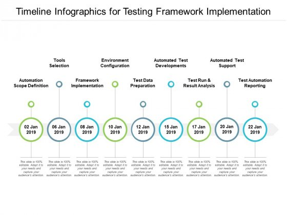 Timeline Infographics For Testing Framework Implementation Ppt PowerPoint Presentation Ideas Visual Aids