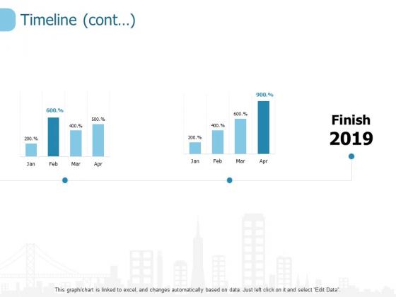 Timeline Management Ppt PowerPoint Presentation Slides Outfit