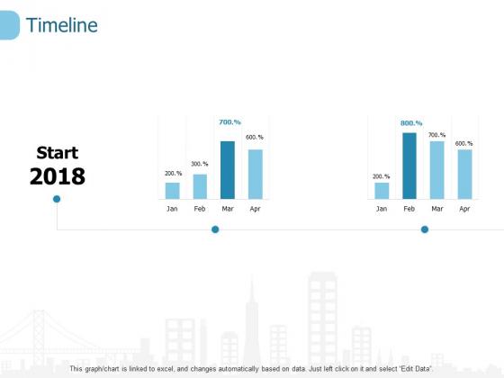 Timeline Marketing Finance Ppt PowerPoint Presentation Gallery Structure