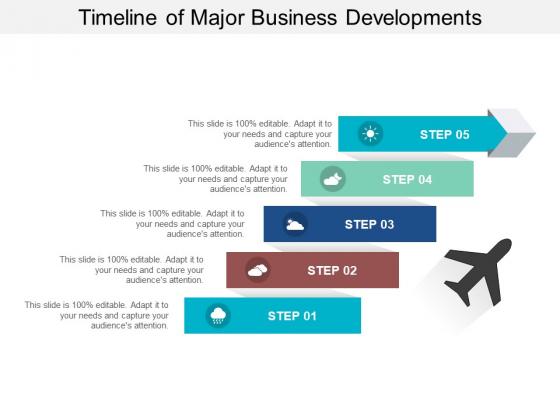 Timeline Of Major Business Developments Ppt PowerPoint Presentation Slides Graphics