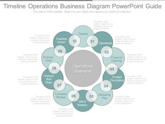 Timeline Operations Business Diagram Powerpoint Guide