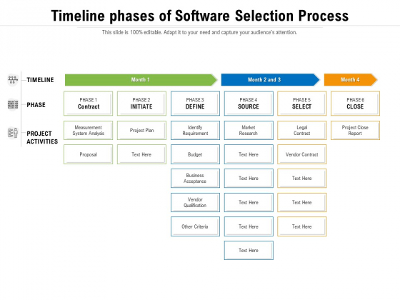 Timeline Phases Of Software Selection Process Ppt PowerPoint Presentation Styles Graphic Images PDF