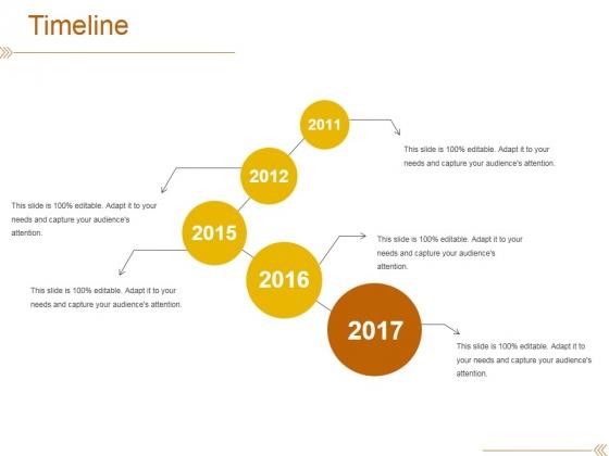Timeline Ppt PowerPoint Presentation Model Outline