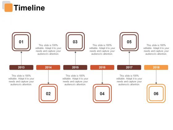Timeline Risk Estimator Ppt PowerPoint Presentation Pictures Designs