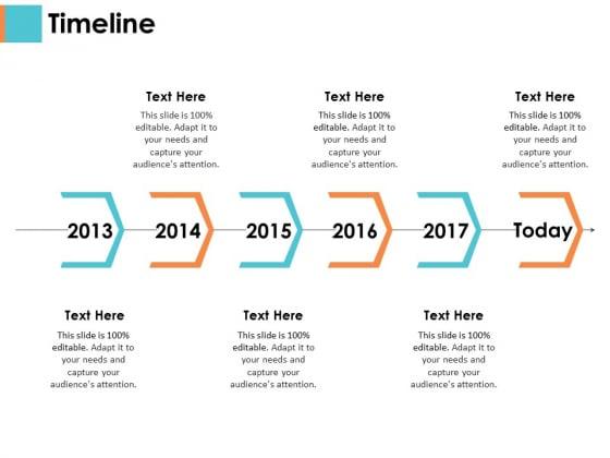 Budget Timeline Template | Timeline Sample Budget Ppt Ppt Powerpoint Presentation Infographics