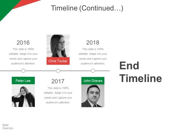 Timeline Template 2 Ppt PowerPoint Presentation Professional Graphics Design